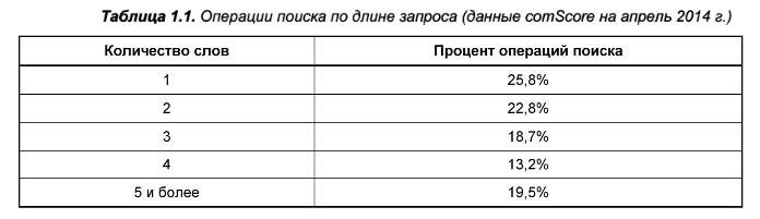 kol-zapros-2014.jpg
